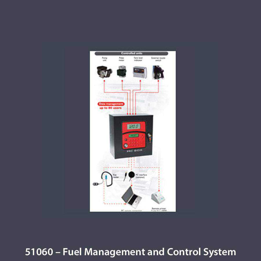 Fuel Tank Control Systems Ease