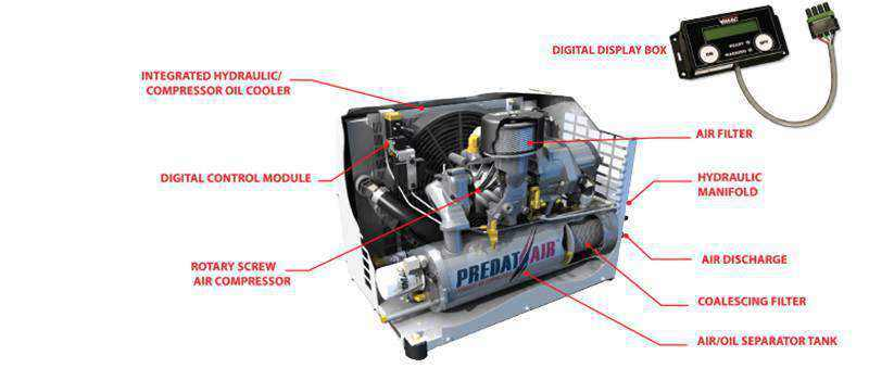 MEA Hydraulic Compressors - Ease